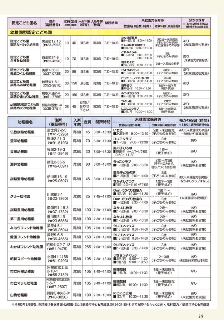 ハポート秋冬-29P 認定こども園・幼稚園.pdf
