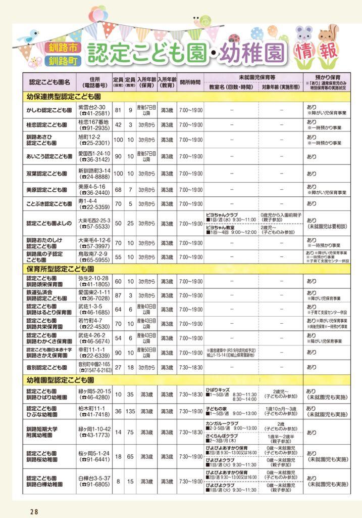 ハポート秋冬-28P 認定こども園・幼稚園.pdf
